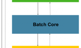 7 new reference standards and 23 replacement batches released in…