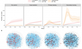 Combining fine-scale social contact data with epidemic modelling reveals interactions between contact tracing, quarantine, testing and physical distancing for controlling COVID-19