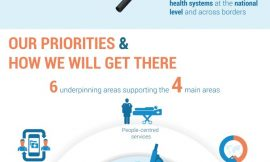 Ebola: Infection prevention and control implementation and progress updates