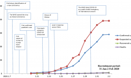 Mental health outcomes and associations during the coronavirus disease 2019 pandemic: A cross-sectional survey of the US general population