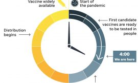expert comments on the use of COVID-19 vaccines in children