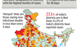 India and other COVID hot spots set more daily case records