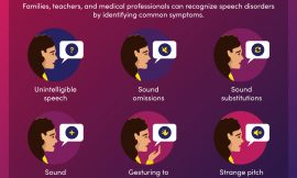 Different kinds of speech problems and their causes
