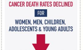 Annual Report to the Nation: Rapid Decrease in Lung Cancer and Melanoma Deaths Lead Overall Continued Decline in Cancer Death Rate