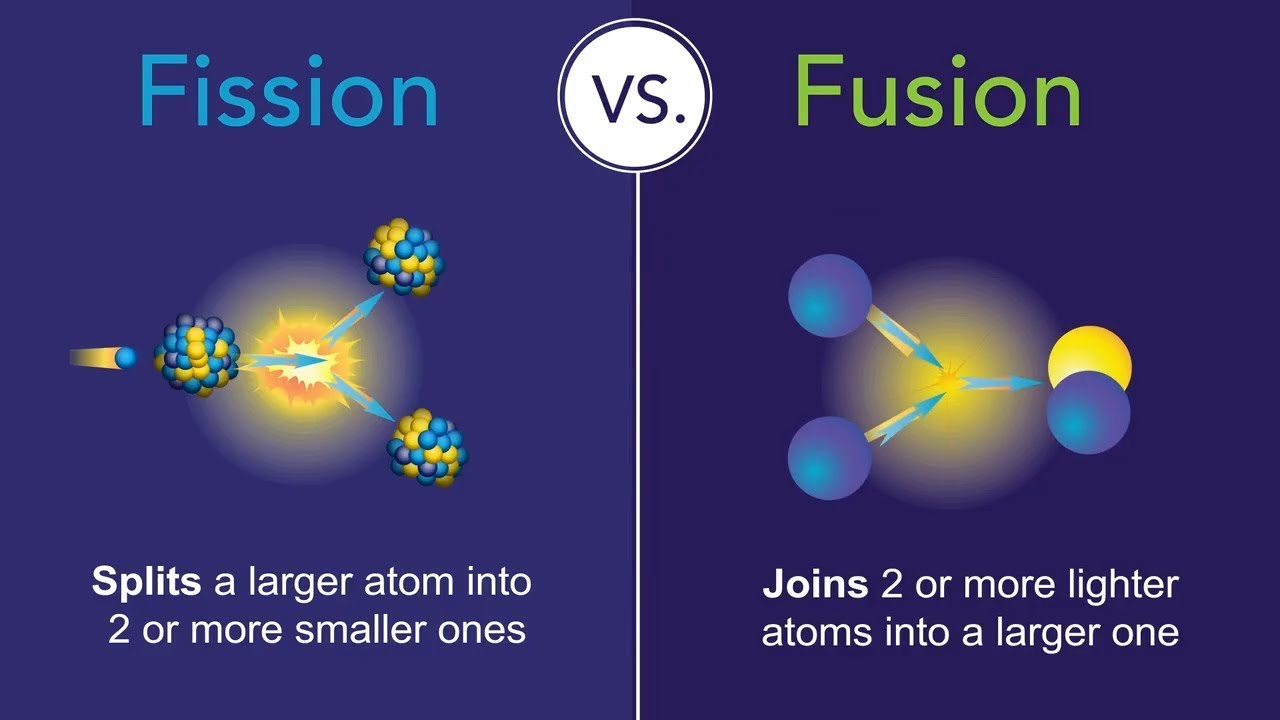 Fission vs. fusion: What's the difference?
